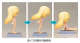 キューポッシュ/キューポッシュフレンズ/キューポッシュフレンズ シェリー-Cherie- 塗装済み可動フィギュア
