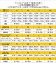 THE IDOLM@STER/アイドルマスター シンデレラガールズ/【完全受注生産】「マイファーストスター!!」イエローver./コスチュームセット