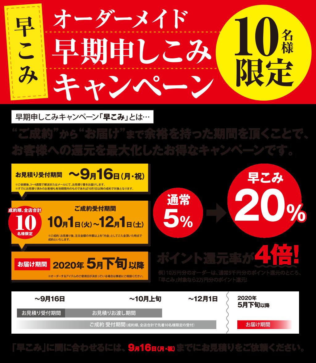 [キャンペーン]全店合計先着10名様限定!オーダーメイド早期申し込みで20%ポイント還元!「早こみ」お見積り受付は9月16日(月・祝)まで!