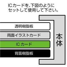 ラブライブ!/ラブライブ!The School Idol Movie/劇場版 園田海未シリコンパスケース