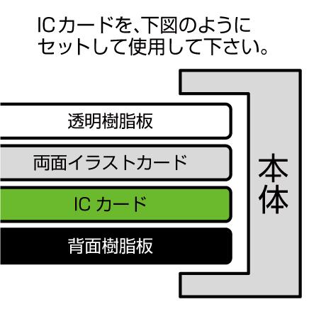 銀魂/銀魂/土方十四郎シリコンパスケース